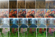 Feature-Centric Image Enhancement via Dehazing
