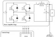 Integral Sliding Mode Control Based on Game-Theoretic Approach for UPS Inverters